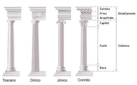 Clasificacion_columnas_materiales_construccion